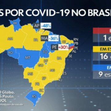 Brasil chega a 400 mil mortes por Covid